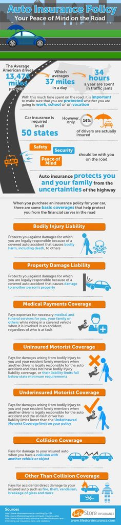 Auto Insurance Policy [INFOGRAPHIC] #auto #insurance
