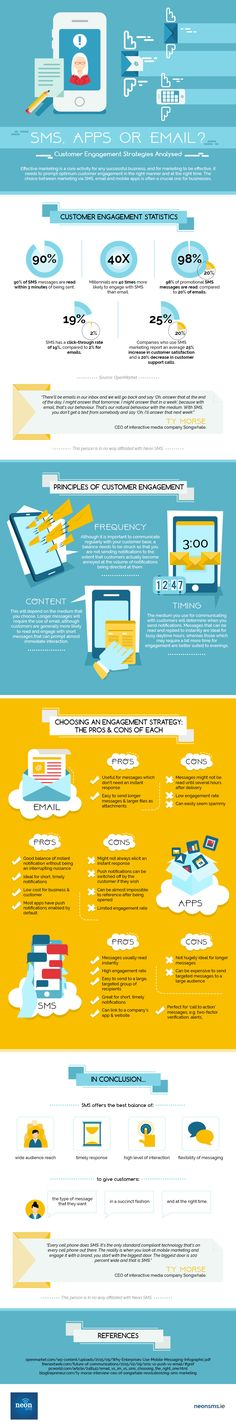 SMS, Apps or Email? Customer Engagement Strategies Analysed #Infographic #Marketing