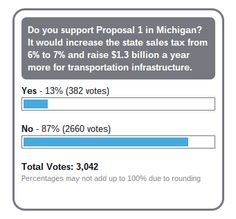Vote No On Proposal   May Th Tax Hike Ballot Issue Please