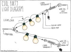 Hanging Outdoor Party Lights - Deuce Cities Henhouse A way you can add a string of lights to the garage with an easy set-up/take down for each event once the initial installation is complete :) Outdoor Party Lighting, Backyard Lighting, String Lights Outdoor, Outdoor Parties, Garden Parties, Porch Lighting, Hanging Lights On Patio, How To Hang Patio Lights, Outside Lighting Ideas