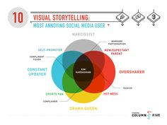 The 12 Most Annoying Types Of Social Media User [INFOGRAPHIC]