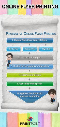 Online flyer printing at http://www.printpointinc.com