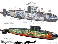 Vitoria Class Submarine
