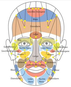 Face reading in a different way-Gesichtlesen auf die andere Art I claim that I can quickly tell from the complexion of a person& skin how well they eat, which organs are affected by disease, and also in which environment they… - Health And Beauty, Health And Wellness, Health Tips, Health Fitness, Face Reading, Good Health Quotes, Definition Of Health, Skin Images, Mothers Day Crafts