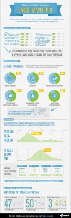 status galau bahasa sunda  15 best top marketing company beverly hills images