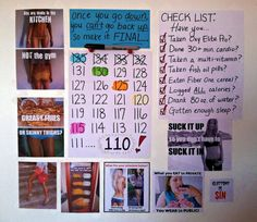 Weight Loss Vision Board...abs made in the kitchen