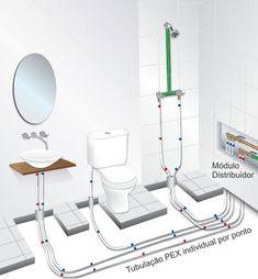 bathroom plumbing – Design is art