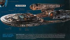 So, this is a cutaway of the USS Franklin from Star Trek: Beyond, done by Kemp Remillard. The cutaway is nice. As for the Franlkin, her design is OK. I like that she's small, and not ridiculously huge like the JJprise.