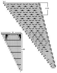 DROPS sjal i Alpaca strikket sidelæns med hulmønster. Gratis opskrifter fra DROPS Design.