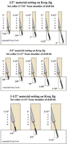 Kreg Jig Drill Bit Collar Position Chart Photo by RokJok Photobucket WoodworkingTips