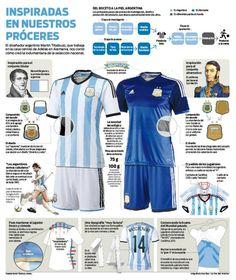 Argentina's World Cup uniform