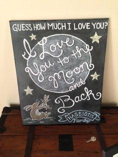 Chalkboard art creat