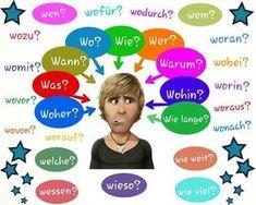 Bildergebnis für fragewörter deutsch