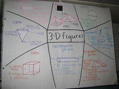 3-D Figures @Math Workshop Adventures