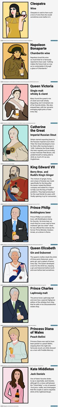 What 10 Royals' Favorite Drinks Are #infographic #Drinks #History #Wine #Beer