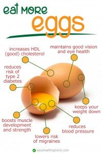 health facts Eggs lower cholesterol, heart disease and stroke risk - Easy Health Options Health Benefits Of Eggs, Egg And Grapefruit Diet, Boiled Egg Diet Plan, Health Options, Salud Natural, Dieta Paleo, Omelettes, Foods To Avoid, Lower Cholesterol