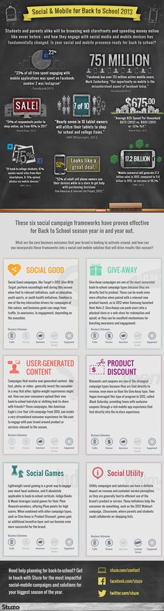 Brands are getting ready for their back to school on Social Media