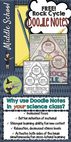 Give your student's a break from traditional notes and have them actively engaged for a change! These doodle notes encourage students to use creativity and both hemispheres of their brain. This rock cycle doodle note includes notes about how igneous, sedimentary, and metamorphic rocks are formed along with examples of each type. I have also included short notes on how sediments are formed including definitions for weathering, erosion, deposition, compaction, and cementation.