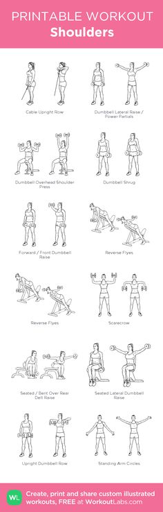 Shoulders:my visual workout created at WorkoutLabs.com • Click through to customize and download as a FREE PDF! #customworkout