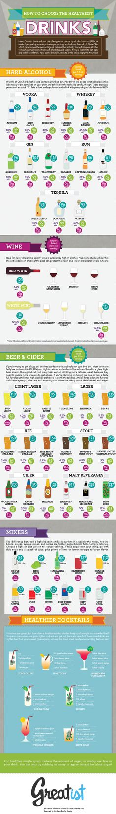 How to Choose the Healthiest Beer, Wine, and Cocktails via @great