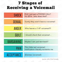 7 Stages of Receiving a Voicemail Funny Picture Quotes, Funny Quotes, Urdu Quotes, John Crist, Ambivert, Text Back, Christian Humor, Thing 1, Funny Me