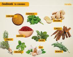 La lista de las 10 especias más saludables para el cerebro - diaadia.com.ar, el diario que querés
