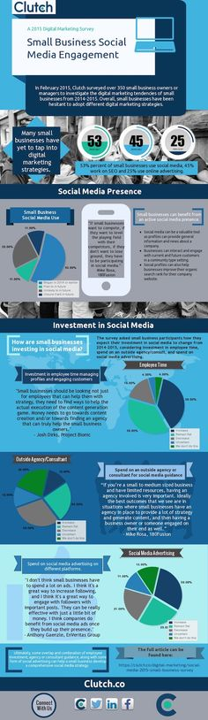 How Small Businesses Are Using Social Media #infographic