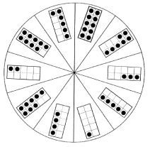 A ten frame spinner (with numbers randomly placed) for generating numbers in kindergarten, 1 st grade, or 2nd grade math activities/stations