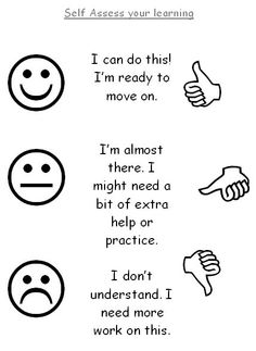 Self assessment poster - Encourage self asssessment with these posters.