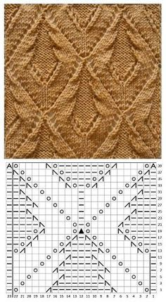 Crochet Stitches Crochet Wool Knitting Stiches Crochet Quilt Knitting Charts Knitting Room Lace Knitting Patterns Knitting Designs How To Purl Knit Lace Knitting Stitches, Loom Knitting Projects, Lace Knitting Patterns, Knitting Charts, Knitting Designs, Hand Knitting, Stitch Patterns, Scarf Patterns, Design Textile