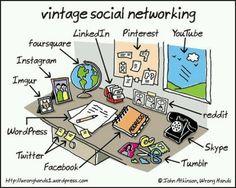 Vintage communicate