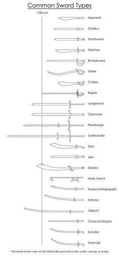 Sword type reference