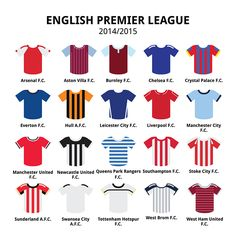 Americans: Which Premier League Team Should You Root For? | Anglophenia | BBC America