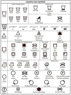 Deciphering Laundry Care Symbols