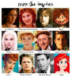 ENFP: the inspirer ENFP fictional character chart: