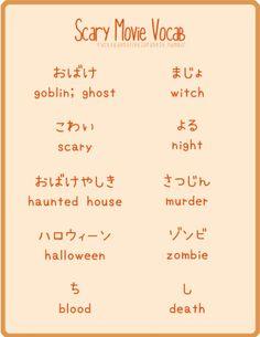 Scary movies vocabulary