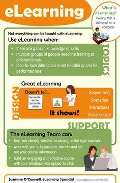 What is elearning and when is the best solution for you?