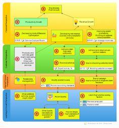 Strategy Maps Pdf
