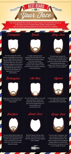 Here's what beard looks best with each face shape. | 21 Grooming Charts Every Guy Needs To See