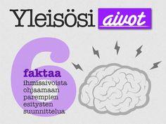 Yleisösi aivot - 6 faktaa aivoista ohjaamaan kohti parempia present...