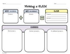 Argumentative/Persuasive Essay Graphic Organizer: Claim