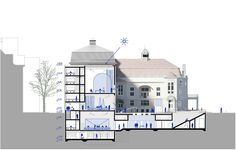 bevk perović arhitekti has unveiled plans to renovate and extend the historic 'SNG drama' in ljubljana, the national theater of slovenia. Architectural Section, National Theatre, Slovenia, Theater, Presentation, Drama, Floor Plans, Mansions, Architecture
