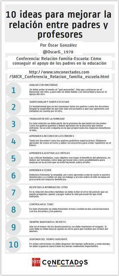 10 ideas para mejorar la relación entre padres y profesores Rommel Daniel Sánchez Ángulo