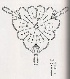 Crochet Barefoot Sandals - Chart ❥ 4U hilariafina http://www.pinterest.com/hilariafina/
