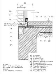 Tür vertikalschnitt  Bildergebnis für tür fußpunkt detail   Entwurf III Schlüsselloch ...