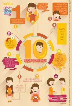 10 Pelajaran Sopan Santun Untuk Anak 3-5 Tahun.