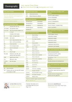 mod_rewrite Cheat Sheet by DaveChild…