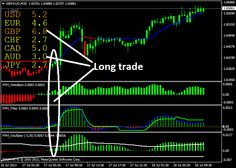 Forex ace system download