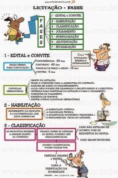 LICITAÇÃO é o procedimento administrativo para contratação de serviços ou aquisição de produtos pelos entes da Admini...
