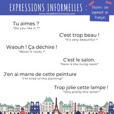 Describe your accommodation in French French Expressions, Online French Courses, Online Courses, French Teacher, Teaching French, How To Speak French, Learn French, French Grammar, Language School